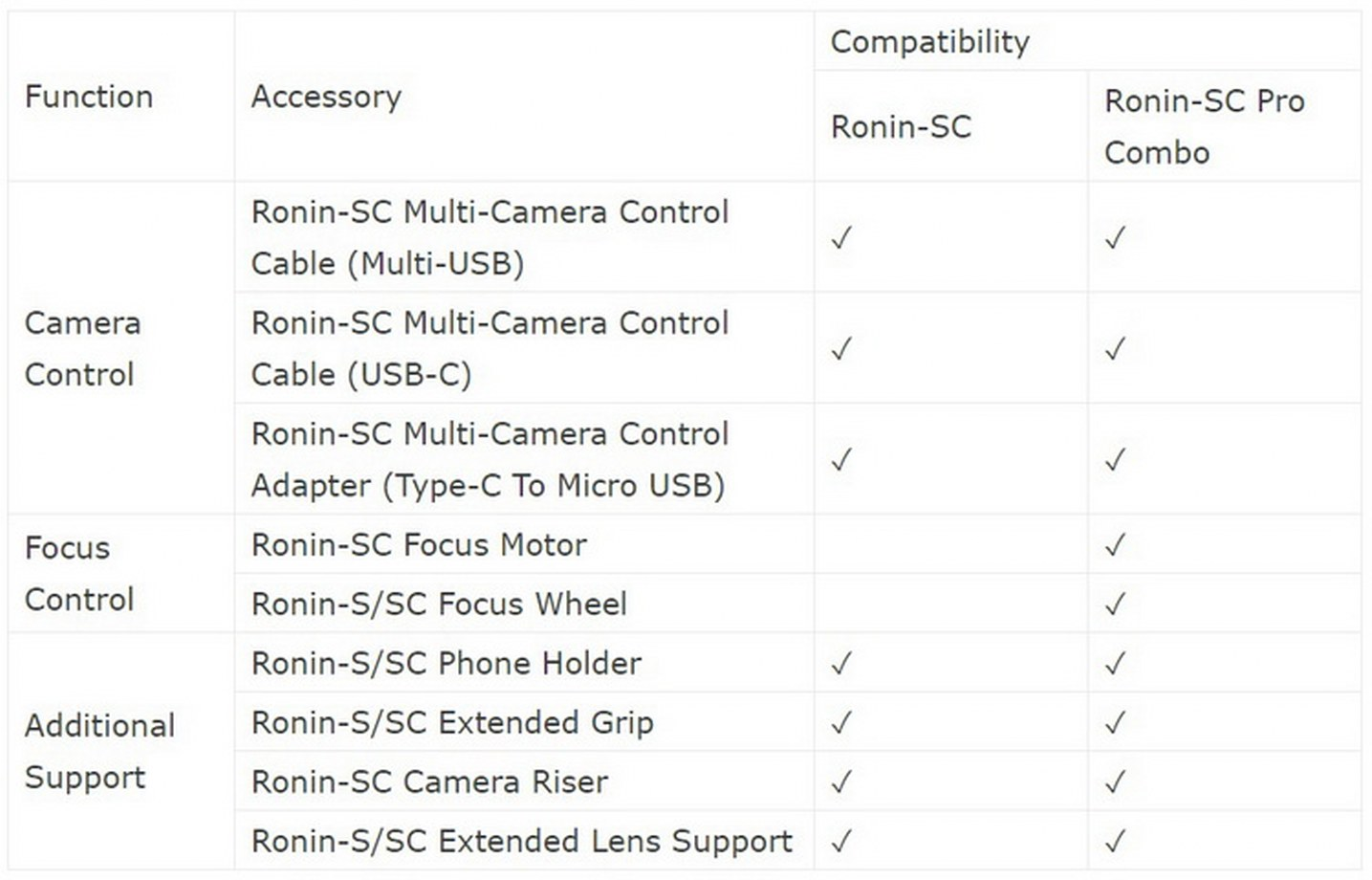 Ronin-SC-Accessories